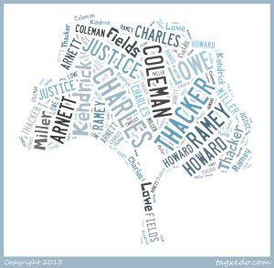 Surname Tree3